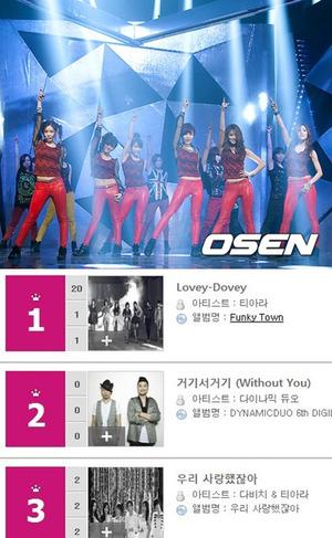 20120112_tara_chart
